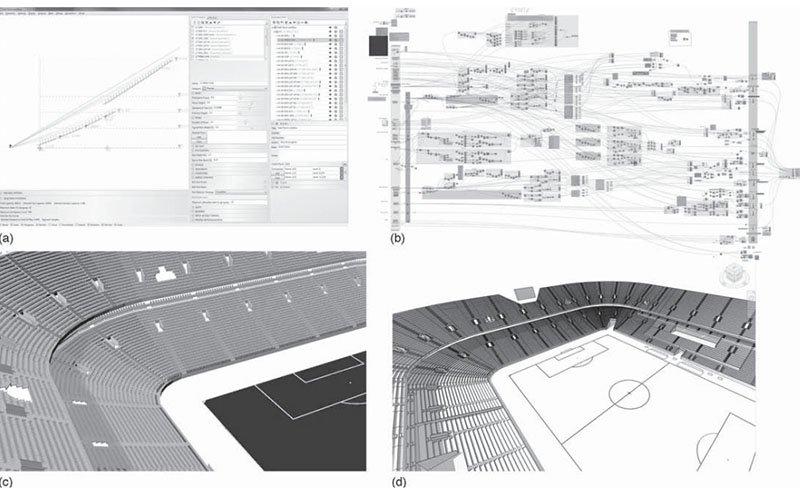 Stadium And Arena Design